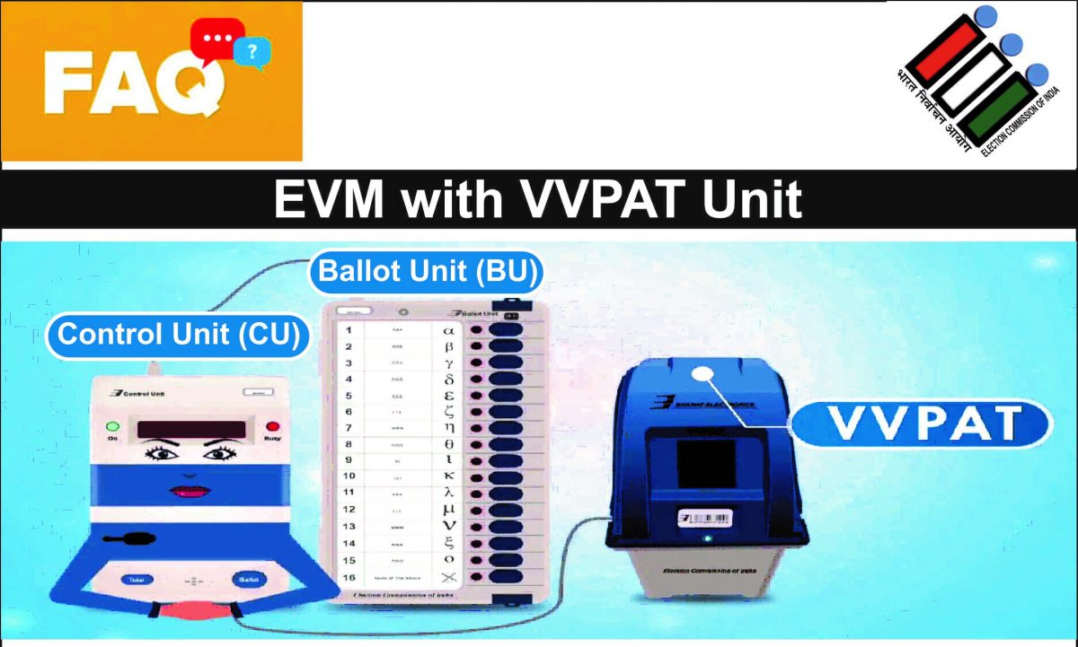 FAQ about EVM with VVPAT Unit
