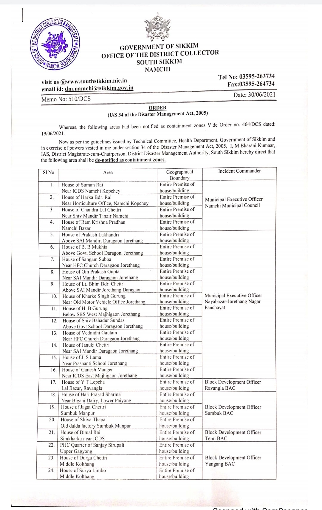 Following premises have been de notified as containment zone under South District