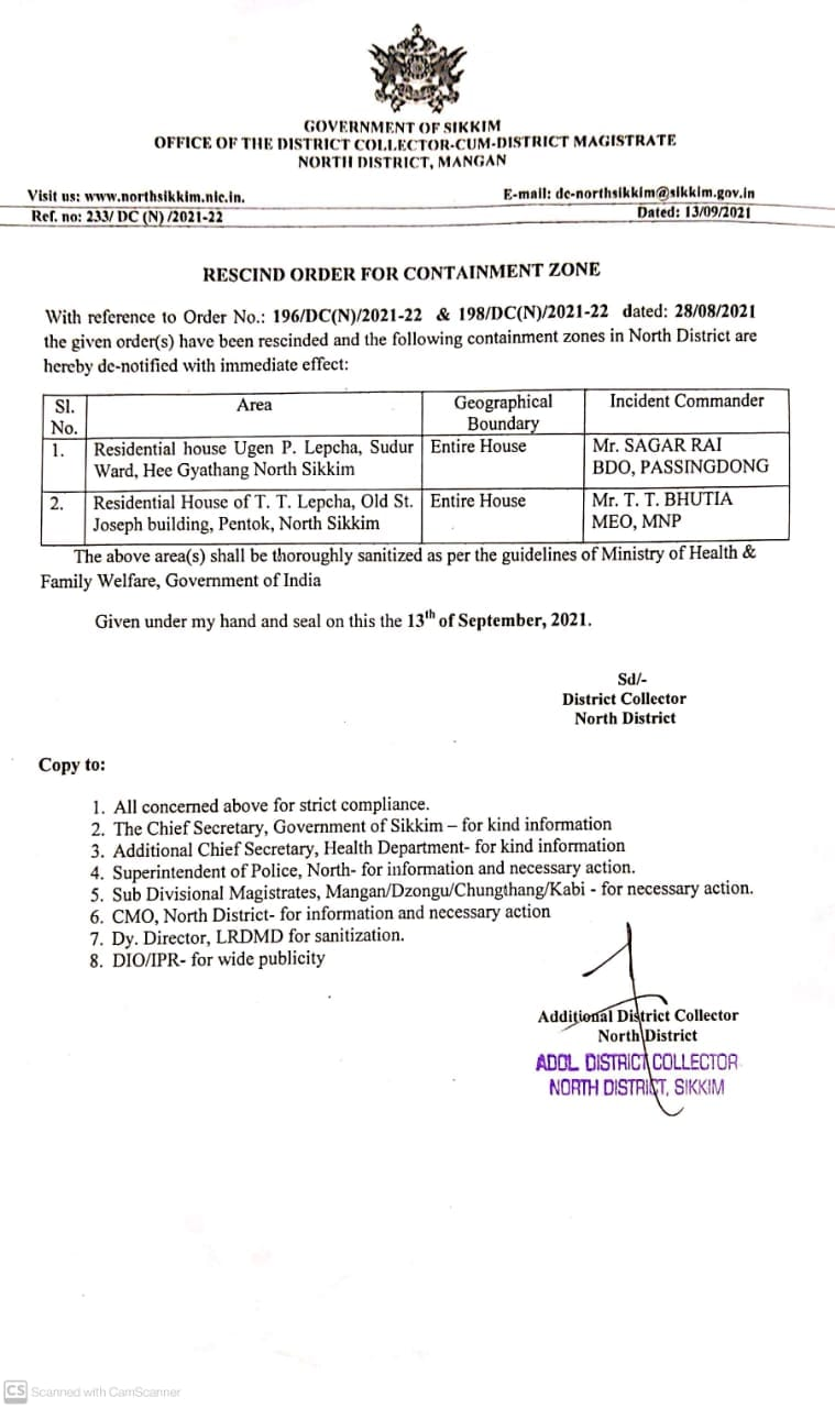 De-notification of the following areas under East District